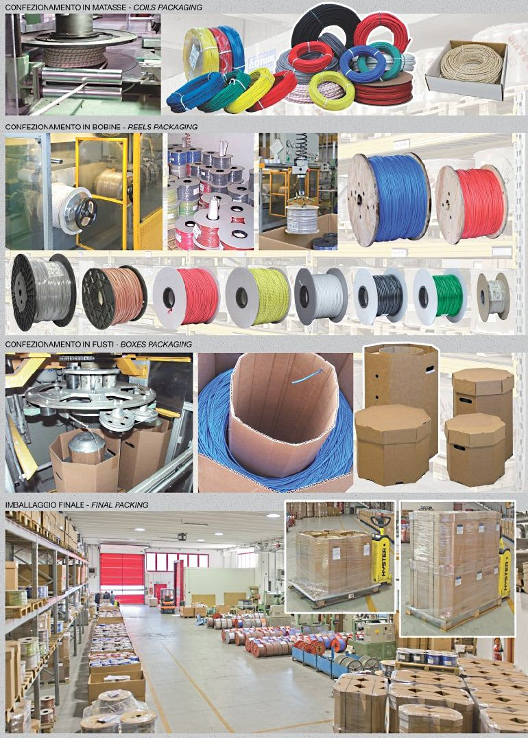 Matasse, Bobine, Fusti, Coils Packaging, Rells Packaging, Boxes Packagins